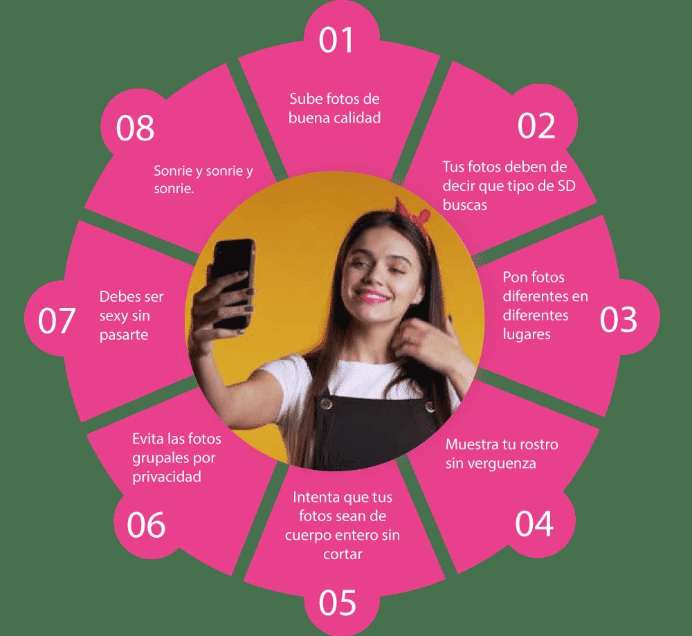 Infografía con consejos para sugar babys sobre cómo hacer fotos para su perfil